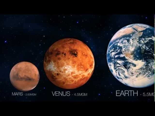 Best of 2013: Planets & Stars Size Comparison