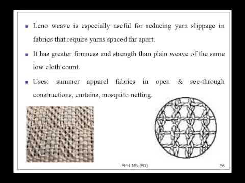 Types of Woven Fabric