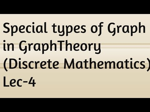 SPECIAL TYPES OF GRAPHS IN GRAPH THEORY(DISCRETE MATHEMATICS). LEC-4