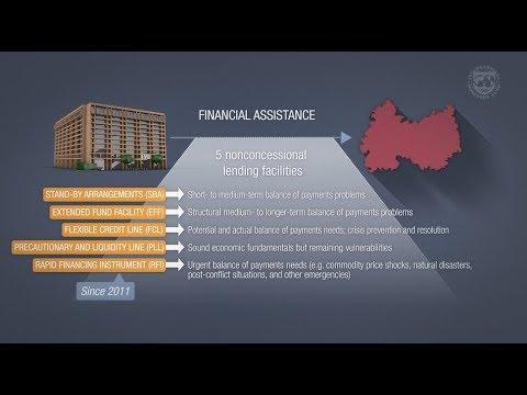 IMF Nonconcessional Lending