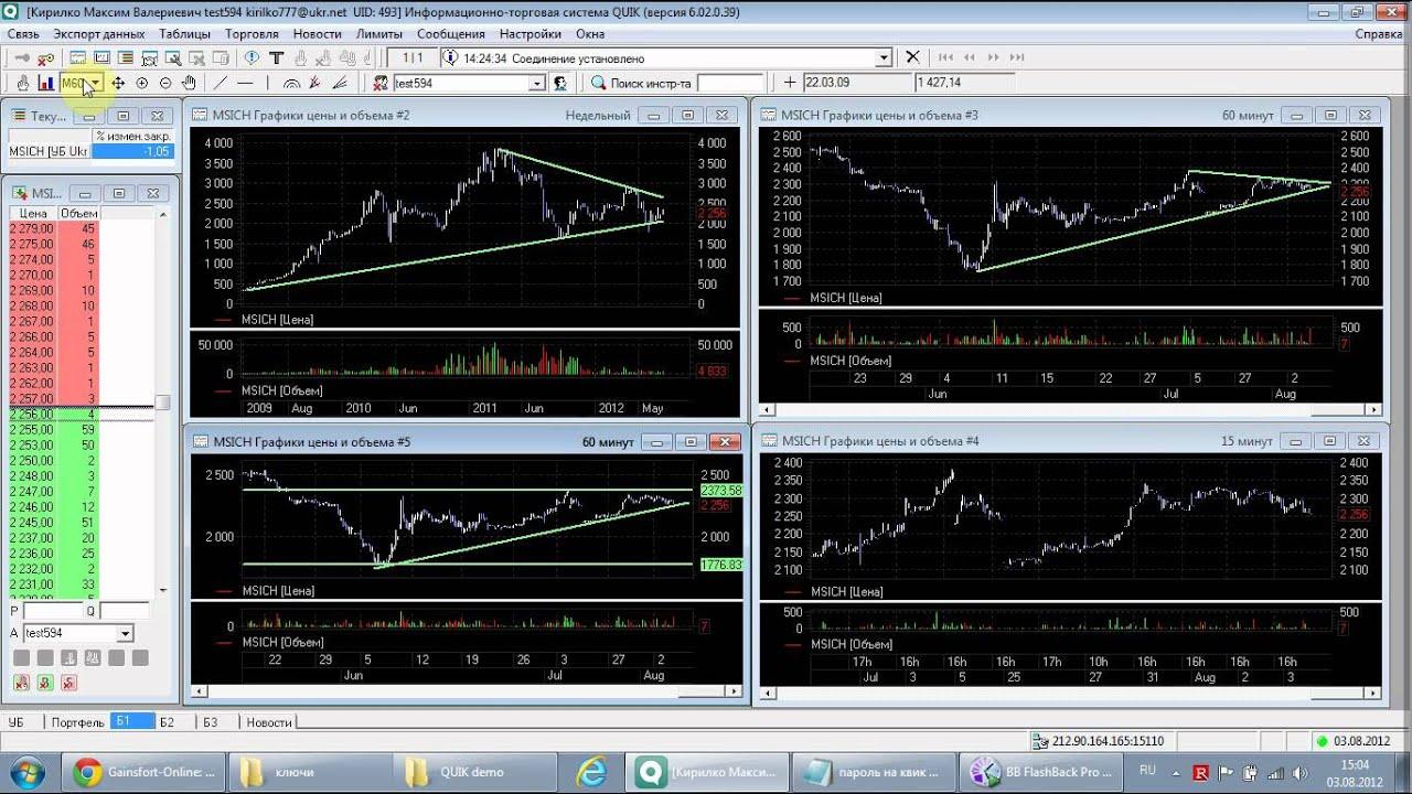 Торговля на украинской бирже как играть на форекс