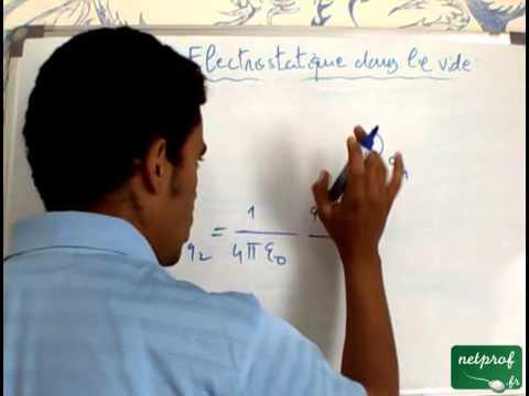 Electrostatique dans le vide: 1) Enoncé de la loi de Coulomb