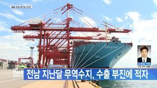 [전남뉴스] 전남 지난달 무역수지, 수출 부진에 적자