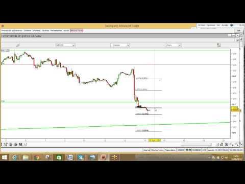 Forex: El Yen pierde terreno a primera hora; Vídeo (14-08-2014)5:30 GMT