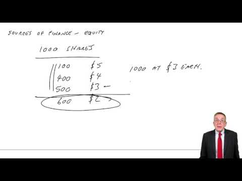 ACCA F9 Sources of Finance – Equity