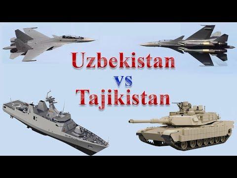 Uzbekistan vs Tajikistan Military Power 2017