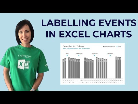 Labeling Events in Excel Charts