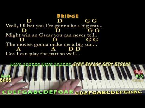 Act Naturally (The Beatles) Piano Cover Lesson with Chords/Lyrics