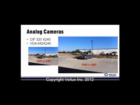 Veilux 1080P Megapixel IP CCTV Security Camera Equmentment Webinar