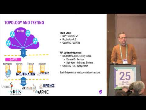 LINX107: RPKI Introduction In A Tier1 Transit Network (Jorg Dekker)