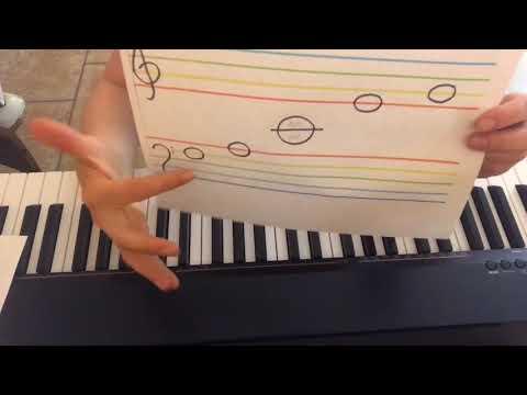 Как научиться легко читать ноты с листа