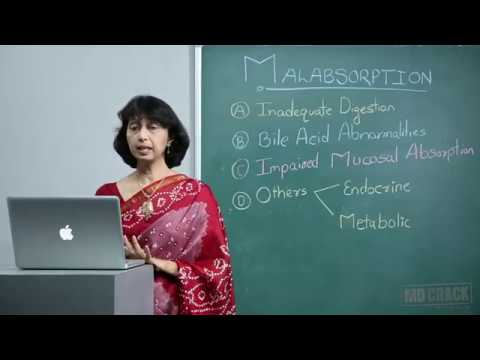 MEDICINE MALABSORPTION SYNDROME