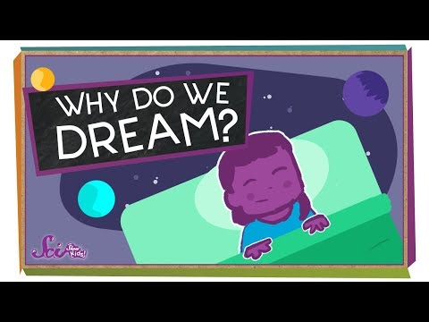 why do we dream We only remember as few as 5% of our dreams, but do they have a role beyond surreal experiences during the night close × learn more psychology download psychology articles , body language & dream interpretation guides and more download articles , guides and more.