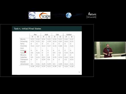 """ICAPS 2018: Diego Aineto on """"Learning STRIPS Action Models with Classical Planning"""""""
