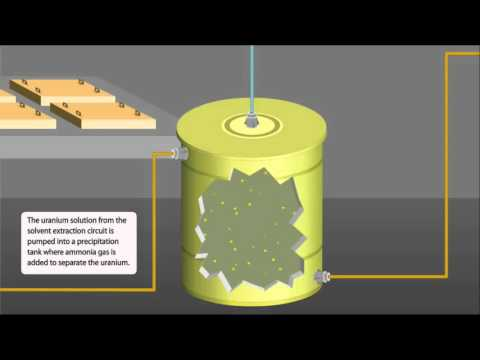 Uranium: Composition, Mining, Uses, Impact and Plausible Solutions (Science Project)