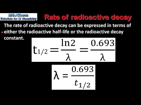 C.7 Rate of radioactive decay (HL)