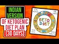 Indian Ketogenic diet plan for weight loss