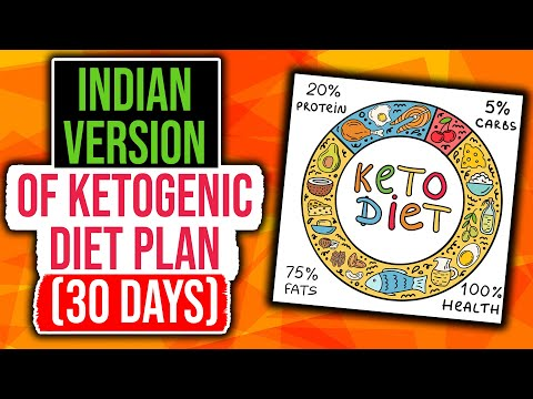 indian-ketogenic-diet-plan-for-weight-loss-|-lose-10-kg-weight-in-1-month