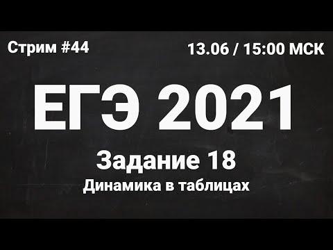 ЕГЭ по информатике 2021.44 Задание 18. Динамика в таблицах.