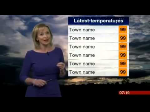 BBC Weather Forecast Mistake