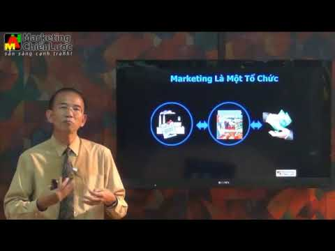 Marketing Là Gì? Thủ thuật cơ bản trong marketing? Marketing trong tổ chức.