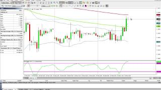 Profitable Intra-day Bollinger Band Trading Strategy