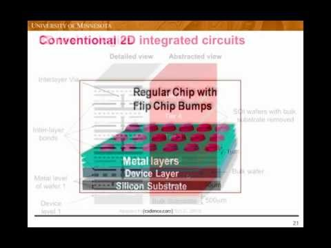 CAD for VLSI Systems ( Design Automation of Electronic Circuits and Systems )