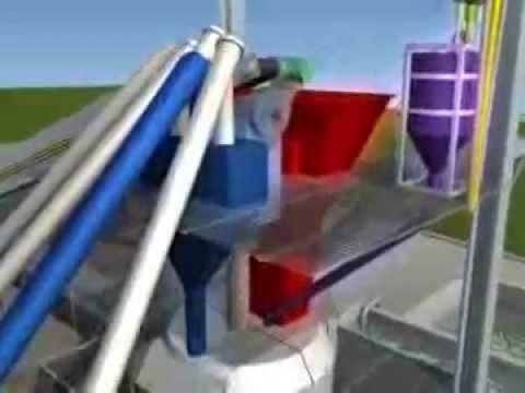Fabrication de b ton pr t l 39 emploi youtube - Beton pret a l emploi ...