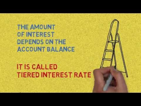 Money Market Account Definition: What is a Money Market Account?