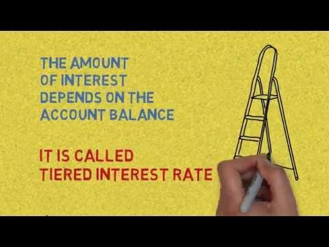 Money Market Account Definition: What is a Money Market Account?