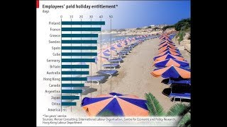 Paid holidays in France- 5 weeks