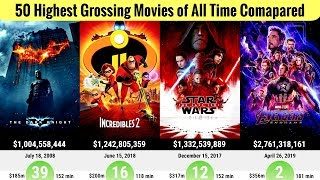 Top 50 Highest Grossing Movies of All Time Compared (2019)