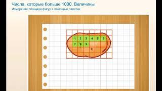 Измерение площади фигур с помощью палетки. Математика Моро и другие