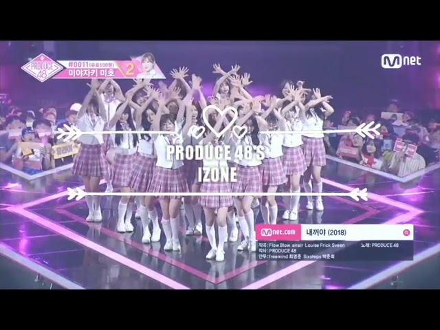 PRODUCE 48s izone final lineup + 1st audition & grades