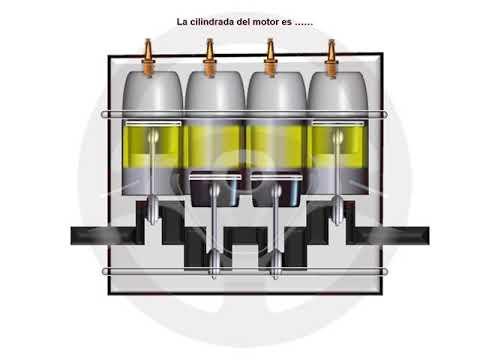 ASÍ FUNCIONA EL AUTOMÓVIL (I) - 1.6 Motor de gasolina (8/11)