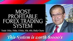 MOST PROFITABLE  FOREX TRADING SYSTEM