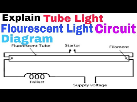 Fluorescent Ballast Wiring Diagram Ibanez Gio Hsh Explain Flourescent Light (tube Light) Circuit And Parts In Hindi. - Youtube