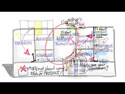 Value Proposition - How to Build a Startup