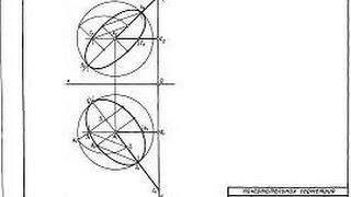 Начертательная геометрия 1 курс. Построить в плоскости ABC проекции окружности