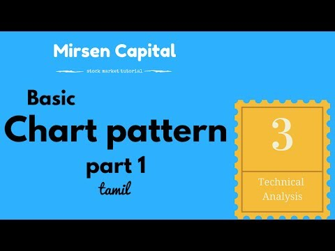 Basic chart pattern  technical analysis in  Tamil  PART 1