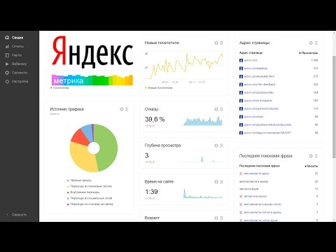Анализ сайта, проверка тИЦ и PR, позиции в Яндекс и Google