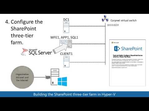 hosting-the-sharepoint-server-2013-three-tier-farm-in-hyper-v