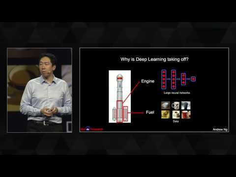 GPU Technology Conference 2015 day 3: What's Next in Deep Learning