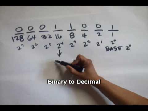 Learn Binary Conversions - Binary Tutorial