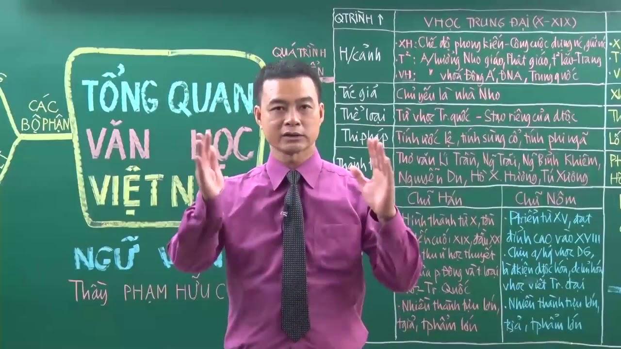 Học Tốt 10  Thầy Phạm Hữu Cường    Bài giảng Tổng quan văn học Việt Nam   www thaycuong vn