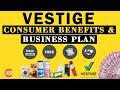 Vestige Benefits & Business Plan explained in 5 min animation video Hindi