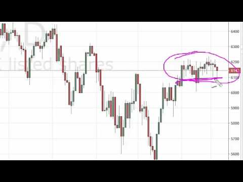 FTSE 100 Technical Analysis for March 29 2016 by FXEmpire.com