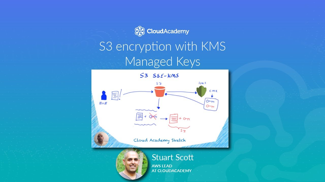S3 encryption with KMS Managed Keys - AWS Training