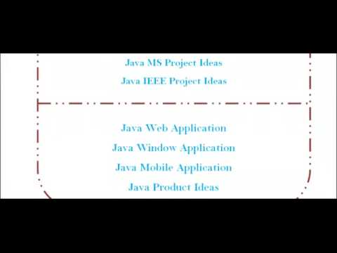 SAMPLE PROJECTS JAVA IN FRANCE