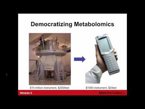 The Future of Metabolomics